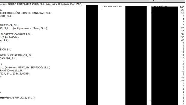 Una de las páginas del documento publicado por la ZEC y donse se han omitido cifras