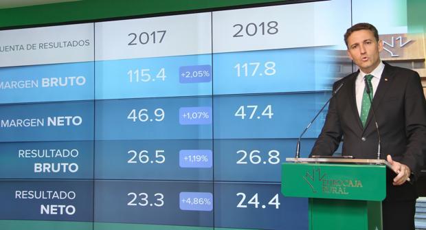 Víctor Manuel Martín presentta los resultados de 2018